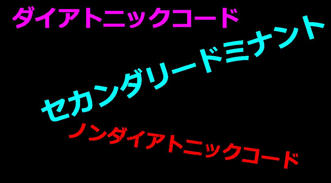 ダイア トニック コード ノン